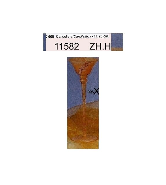 11582