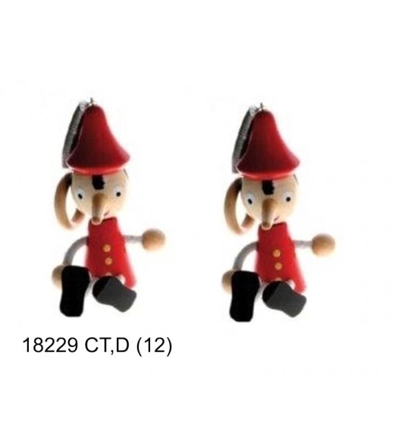 18229